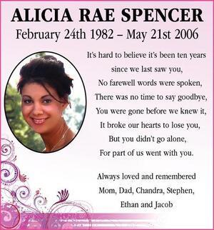 Alicia-Rae  Spencer