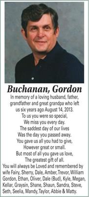 Gordon  BUCHANAN